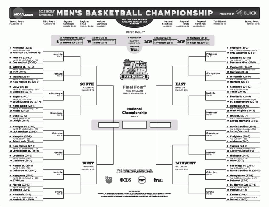 2012 NCAA Mens Bracket